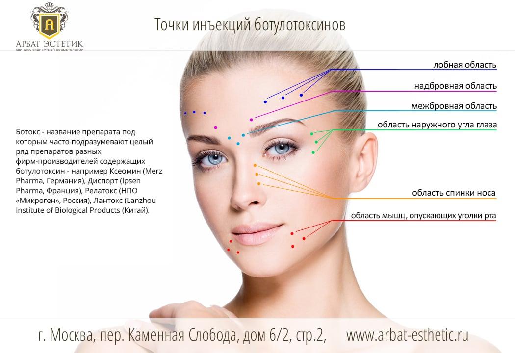 ботулинотерапия волгодонск